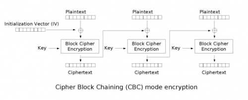 Cbc_encryption.png